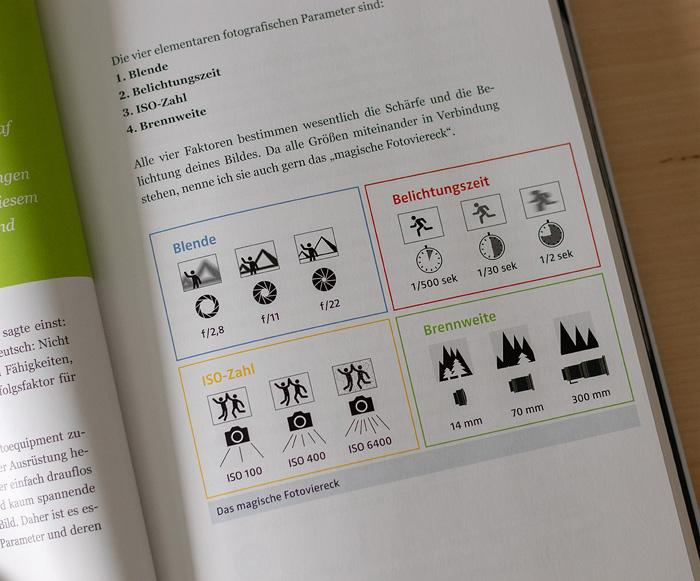 Gute Erklärungen und Illustrationen