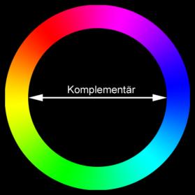 Bildkomposition: Komplementärfarben im Farbkreis