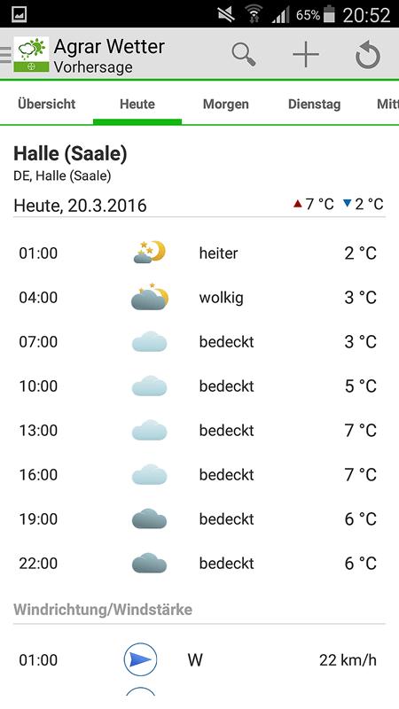 Wetter Apps Test: Agar Wetter Tagesansicht