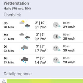 Wetter Apps Test: WarnWetter Ortsansicht