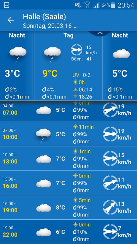 Wetter Apps Test: WeatherPro Tagesansicht