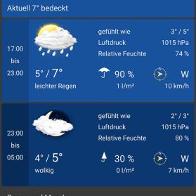 Wetter Apps Test: wetter.com Tagesansicht