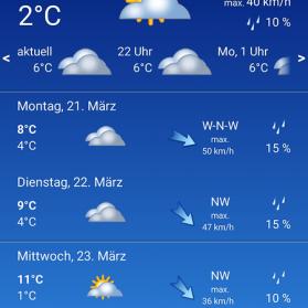 Wetter Apps Test: wetter.net Ortsansicht