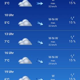 Wetter Apps Test: wetter.net Tagesansicht